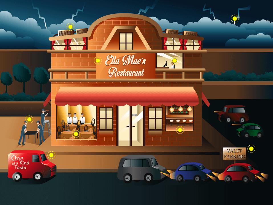 CC - Restaurant